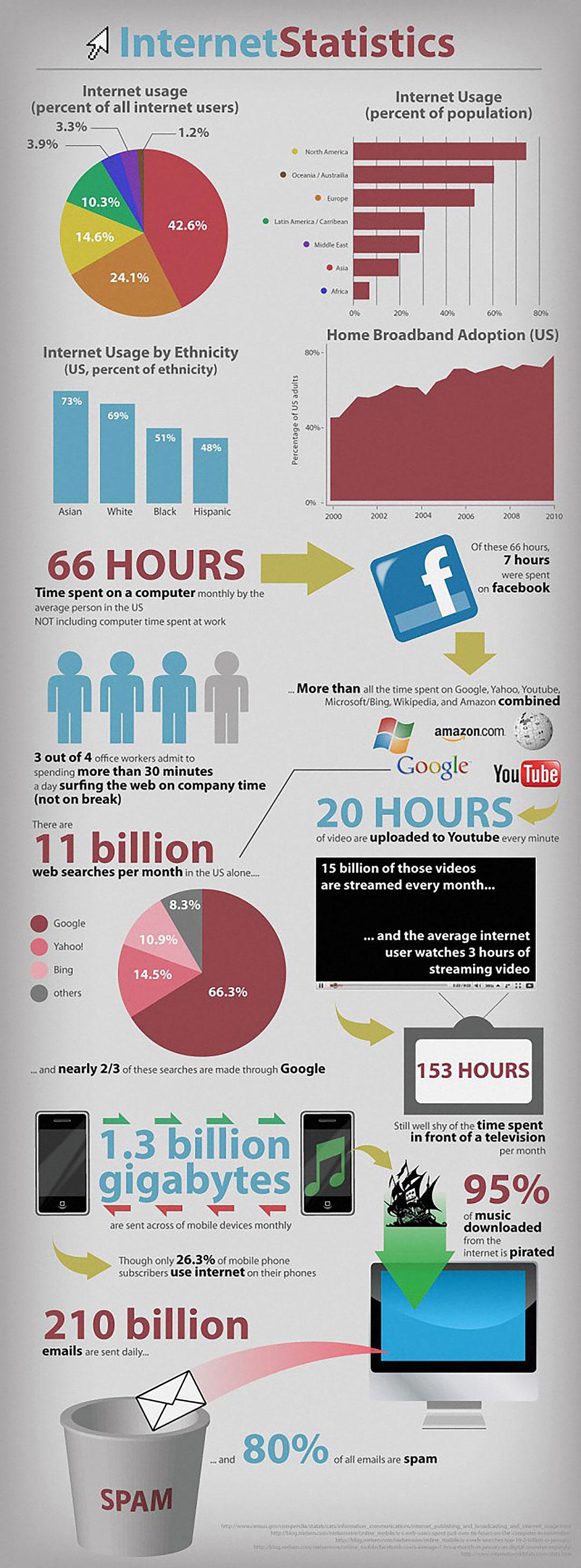 Internet-Infographic---02