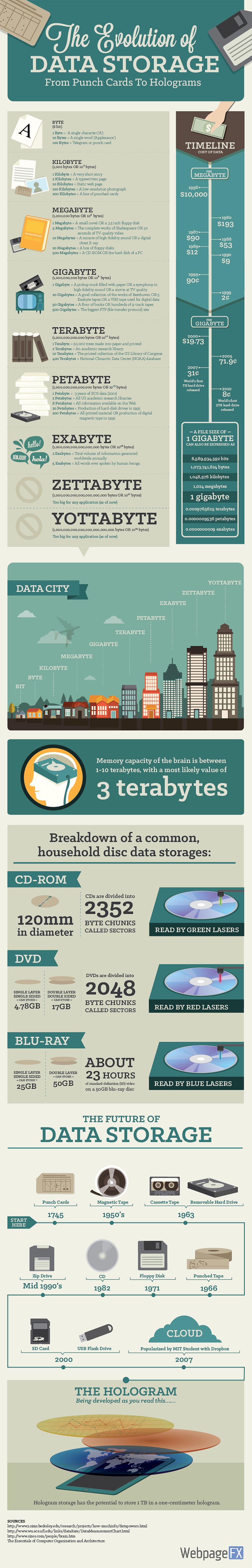 data-storage---01